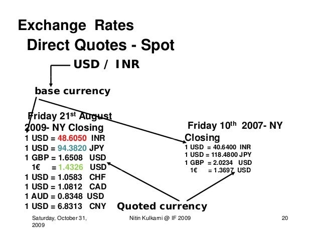 Option trading historical prices
