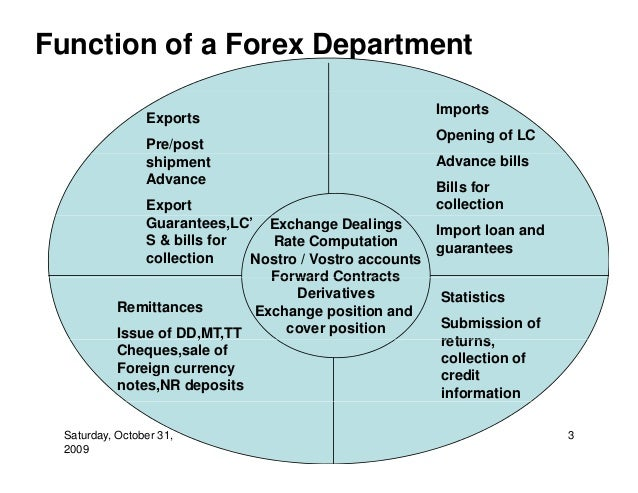 Features Of International Foreign Exchange Market Ppt - reportspdf549.web.fc2.com