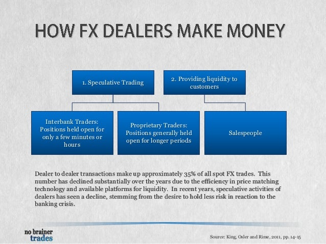 What is a forex broker wiki