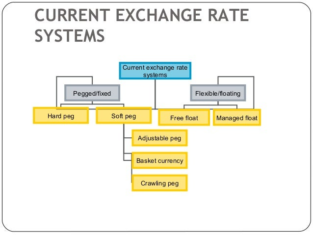 Public bank berhad - foreign exchange rates (forex)