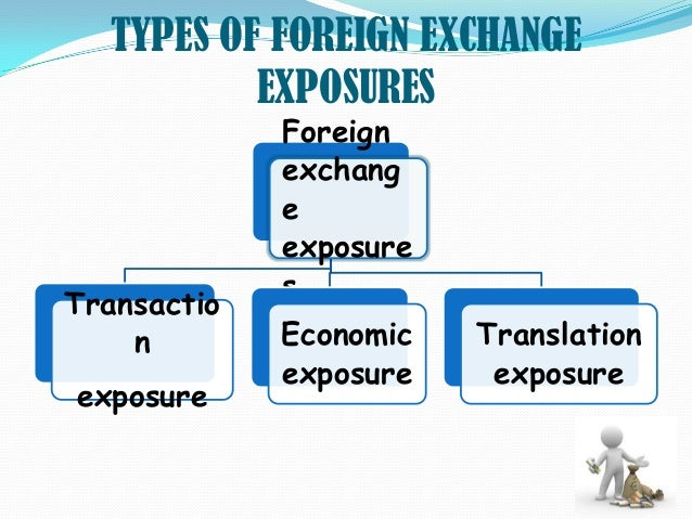 Forex margin requirements, fxdd metatrader 4 for ipad, what is foreign exchange risk exposure ...