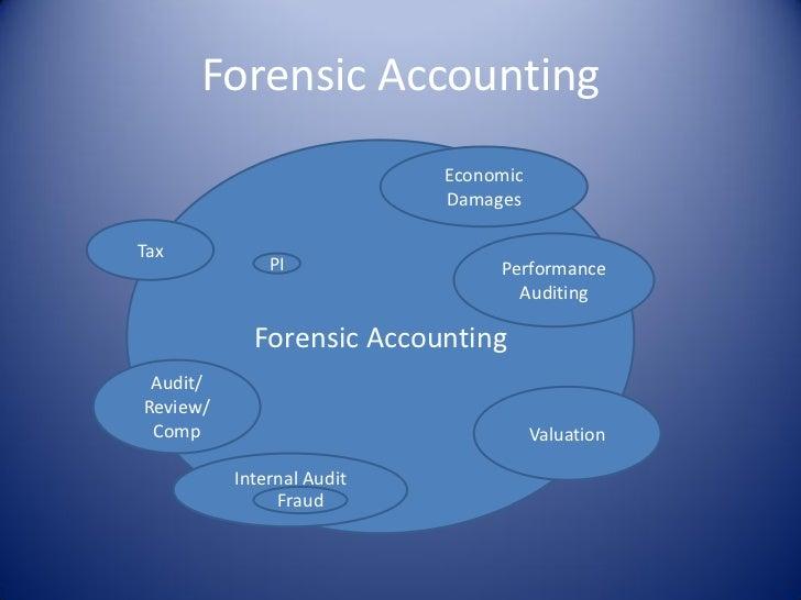 Accounting Examination