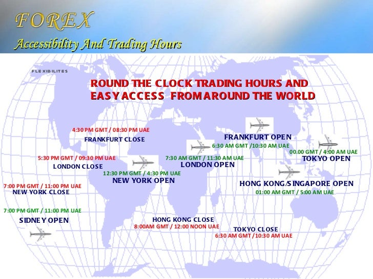 List of forex brokers in uae