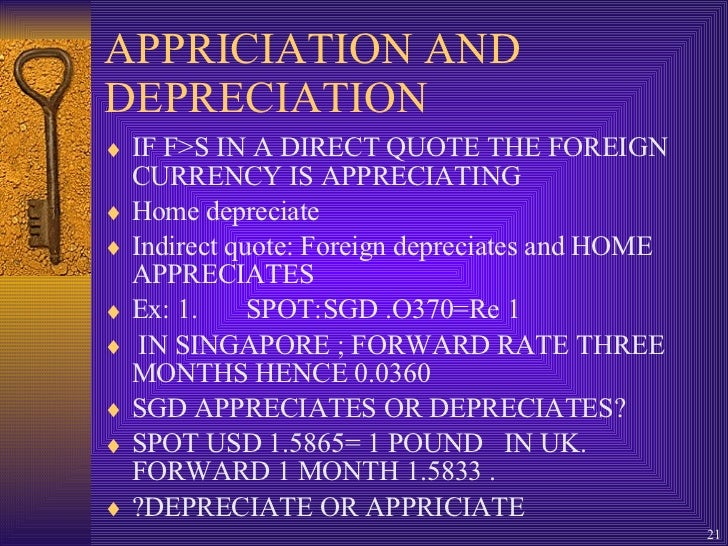 Forex indirect quote