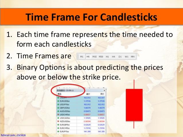Forex binary trading demo account