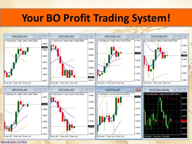 Best binary options strategy ever after