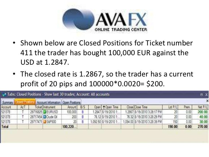 Calculate forex profit loss excel