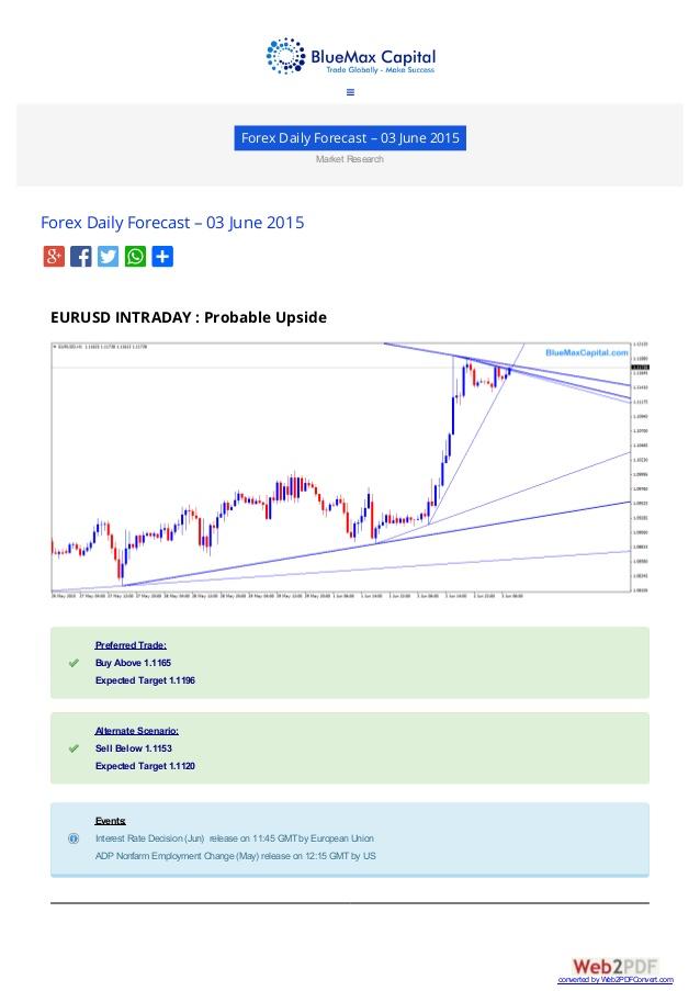 Top 10 Forex Brokers - List of best forex trading Brokers Websites