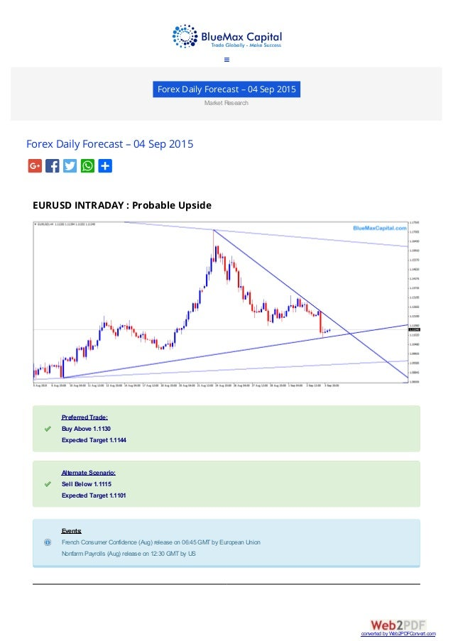 Best forex daily forecast