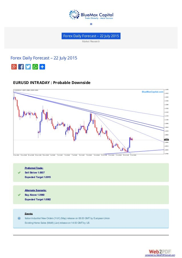 binary options daily forecast for aries