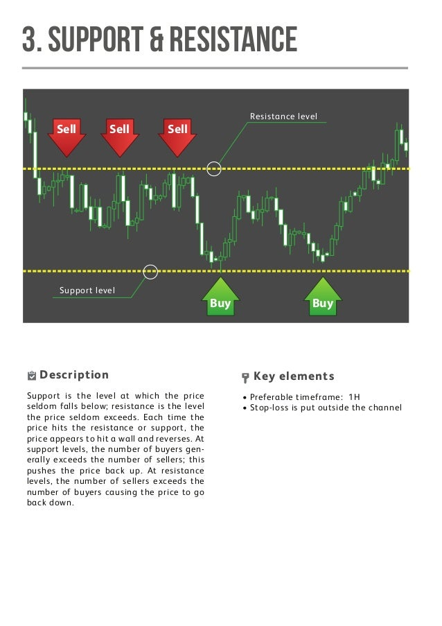 Forex trading for dummies 2013