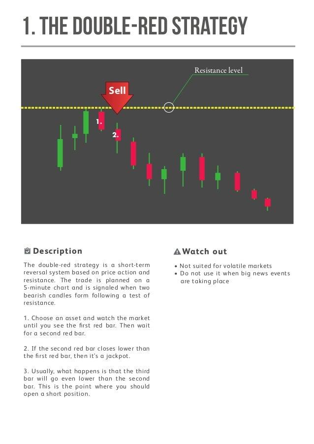 Trading strategy jobs toronto