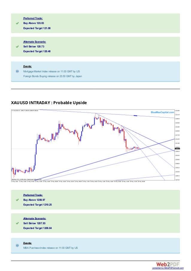 Price of oil and gas dubai exhibition