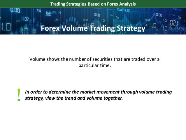 Forex volume trading strategy