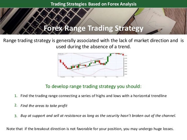 Trading strategies meaning