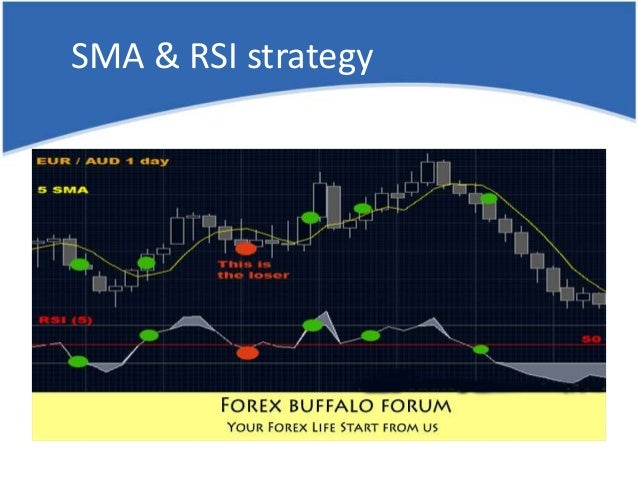Forum strategy forex