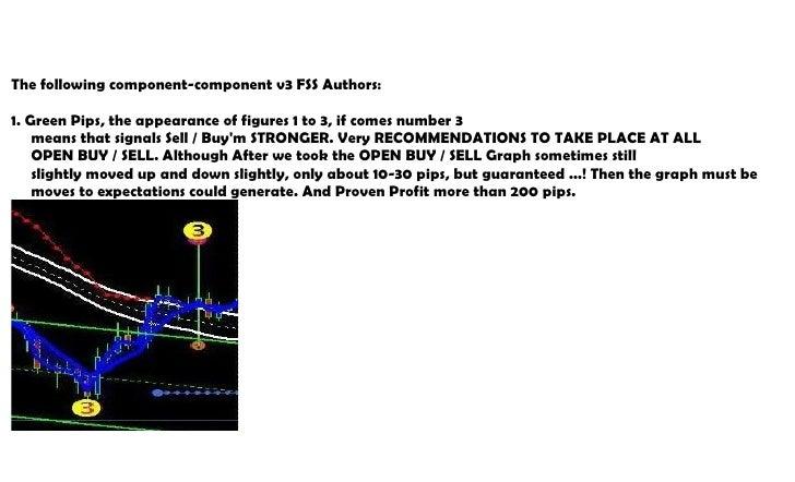 Forex success system v3