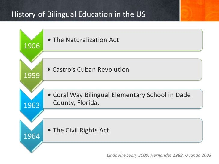 history of bilingual education A look at the historical context, theories and education models that have shaped the timeline of bilingual education in the united states.