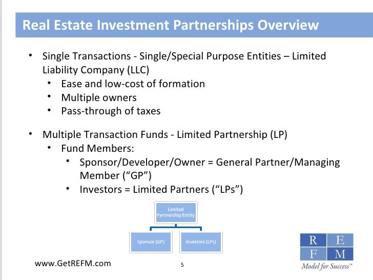 Business Plan For Real Estate Investment