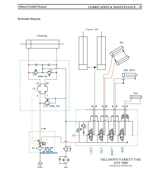 Forklift Manual on schematic diagram of alternator wiring