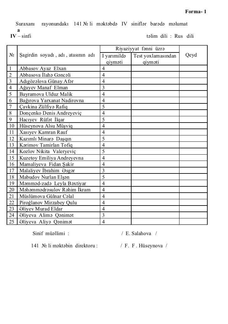 Forma- 1  Suraxanı    rayonundakı    141 № li məktəbdə IV siniflər barədə məlumat   aIV – sinfi                           ...