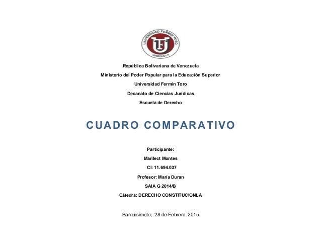 República Bolivariana de Venezuela Ministerio del Poder Popular para la Educación Superior Universidad Fermín Toro Decanat...