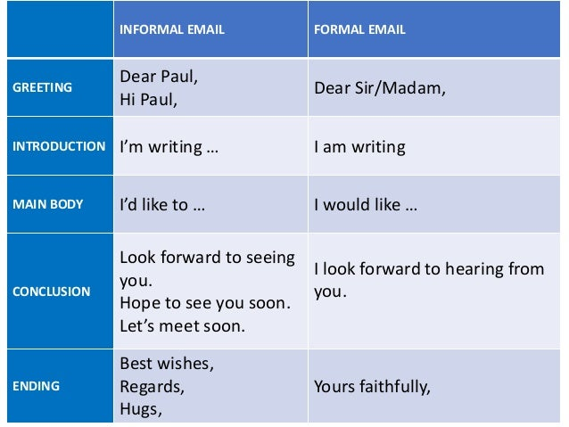Formal and informal email phrases starting with greetings satukisfo formal and informal email phrases starting with greetings m4hsunfo