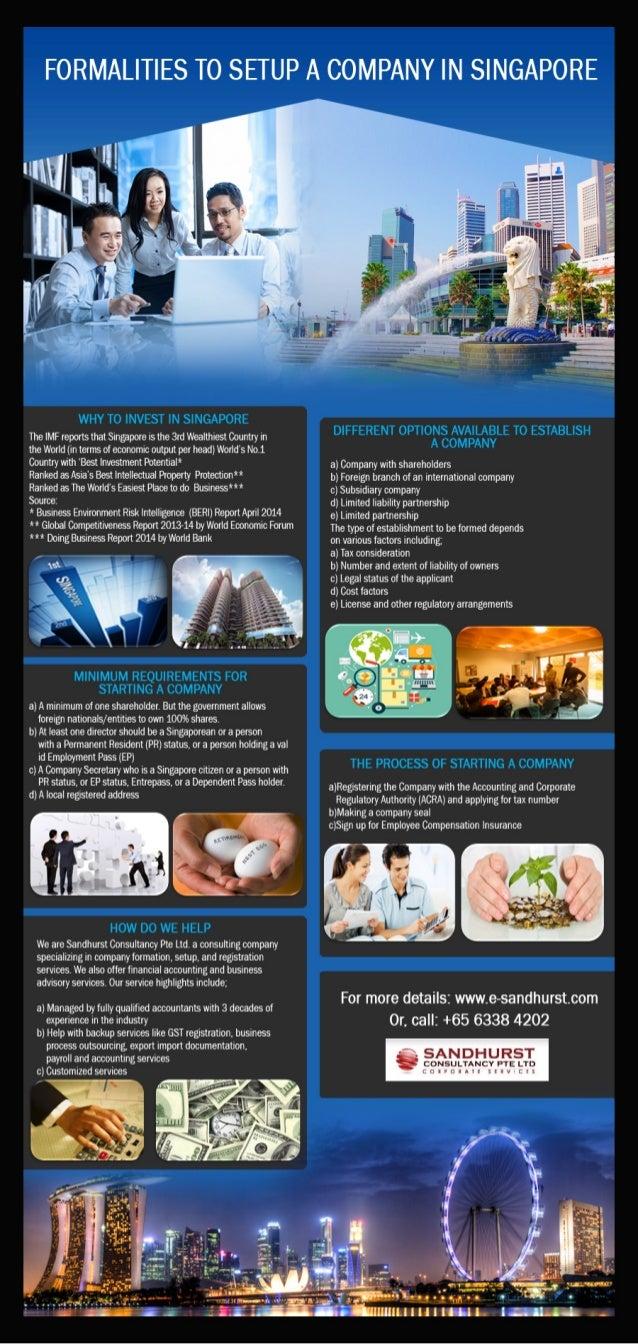 Formalities for Singapore company setup
