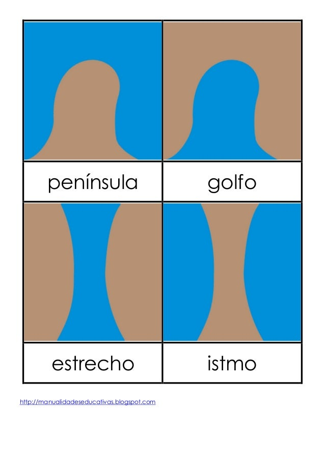 península golfo estrecho istmo http://manualidadeseducativas.blogspot.com