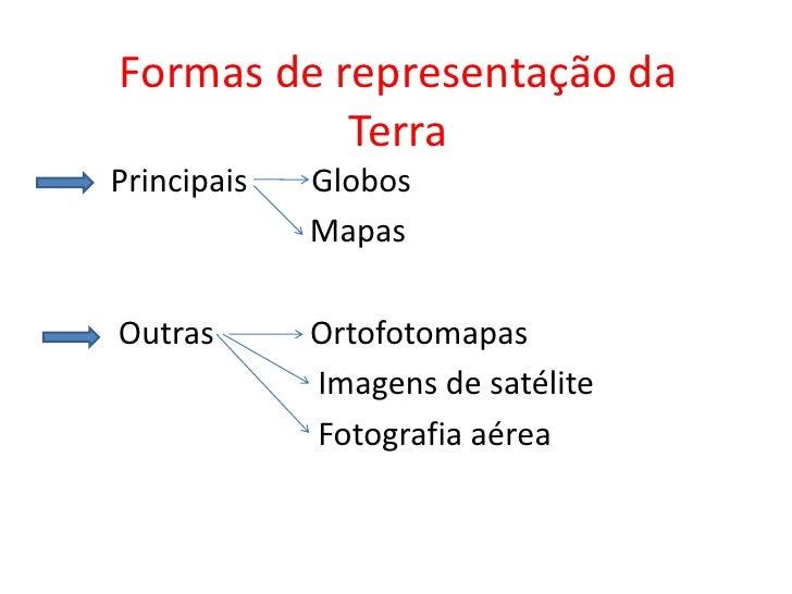 Formas de representação da Terra<br />Principais        Globos<br />                                 Mapas<br />          ...