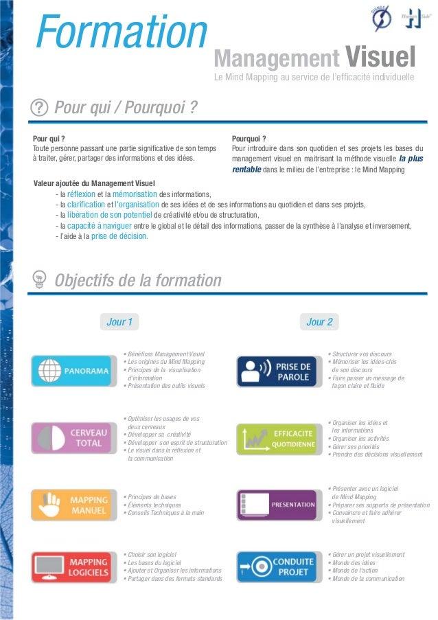 Formation Management Visuel & Efficacité Individuelle