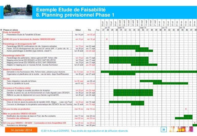 Formation MS Project 2013 à Lyon, Bourg en Bresse, Genève  planning avec