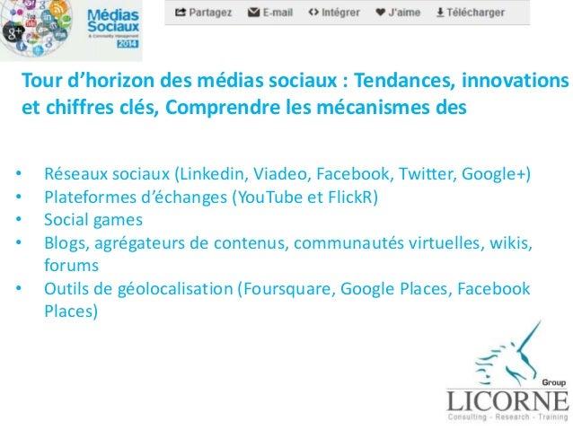 Tour d'horizon des médias sociaux : Tendances, innovations  et chiffres clés, Comprendre les mécanismes des  • Réseaux soc...