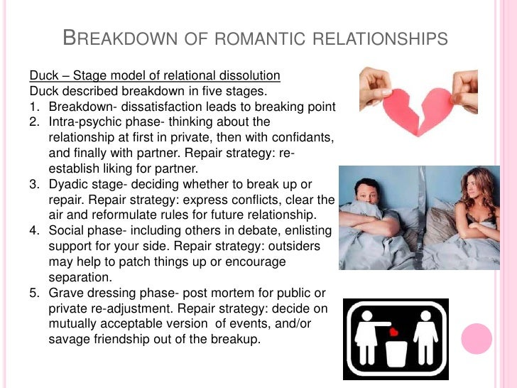 definition of committed romantic relationship