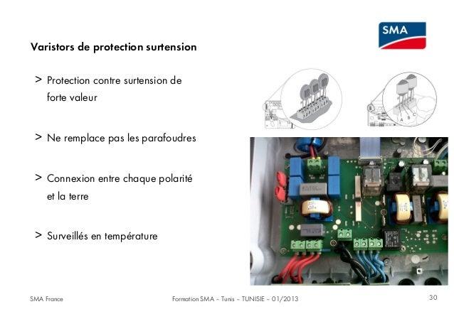 Exemple Facon De Entre Villa En Tunisie  varistors de protection