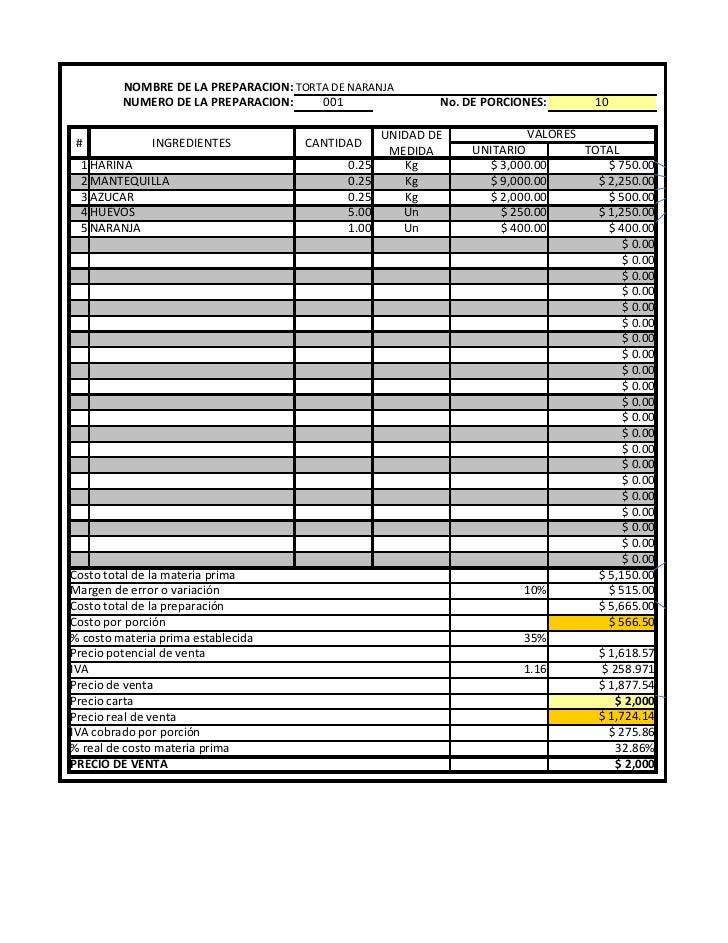 Formato 1 Receta Estandar