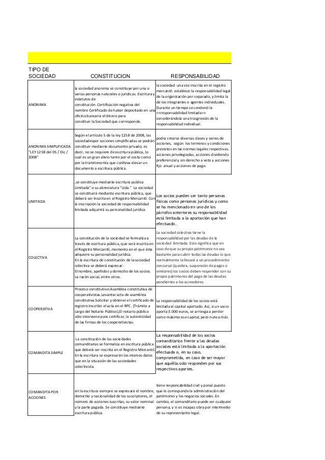 Formato de comparativo sociedades (1) copy