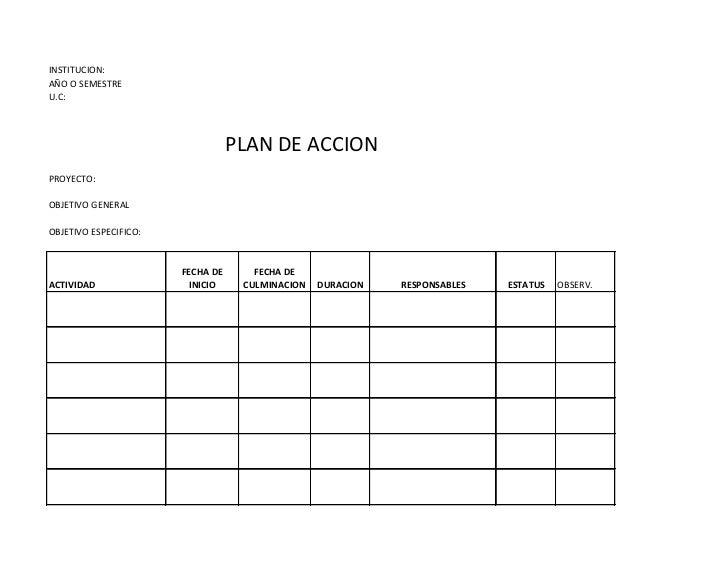 Formato de plan de accion