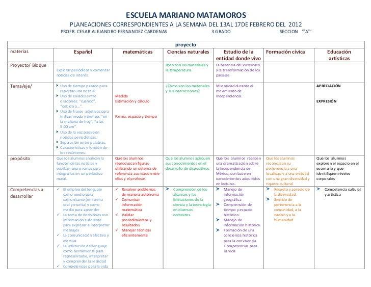 ESCUELA MARIANO MATAMOROS                          PLANEACIONES CORRESPONDIENTES A LA SEMANA DEL 13AL 17DE FEBRERO DEL 201...