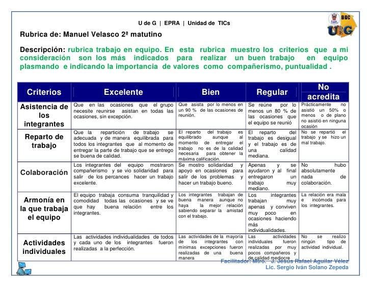 Rubrica de: Manuel Velasco 2ª matutino<br />Descripción: rubrica trabajo en equipo. En  esta  rubrica  muestro los  criter...