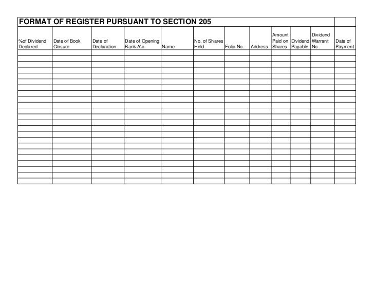 Format Of All Statutory Registers Under Companies Act