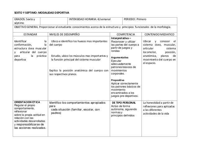SEXTO Y SEPTIMO: MODALIDAD DEPORTIVA GRADOS: Sexto y séptimo INTENSIDAD HORARIA: 4/semanal PERIODO: Primero OBJETIVO GENER...