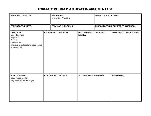FORMATO DE UNA PLANIFICACIÓN ARGUMENTADA SITUACIÓNCOGNITIVA: MODALIDAD: Secuencia/Proyecto TIEMPO DE REALIZACIÓN: CONFLICT...