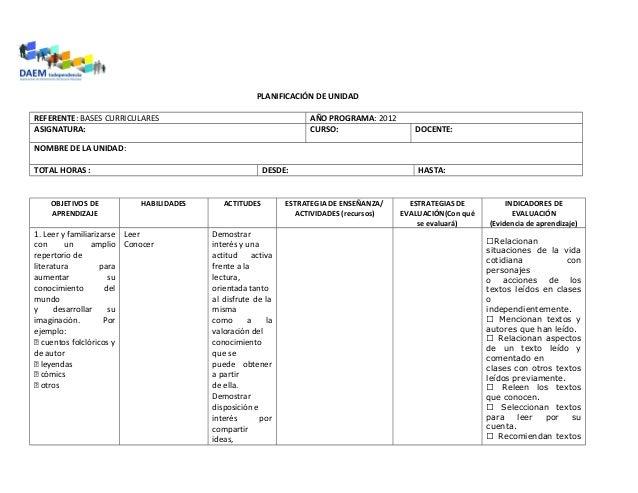 PLANIFICACIÓN DE UNIDAD REFERENTE: BASES CURRICULARES AÑO PROGRAMA: 2012 ASIGNATURA: CURSO: DOCENTE: NOMBRE DE LA UNIDAD: ...