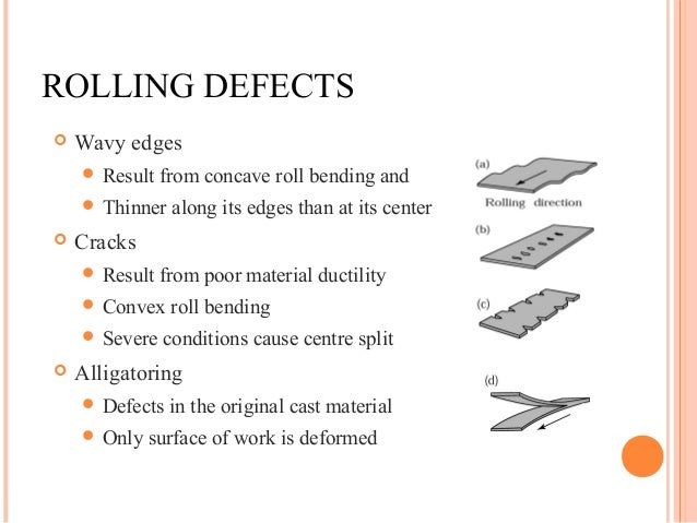 Sheet Metal Forming Defects Ppt Forming Defects 06 Sheet