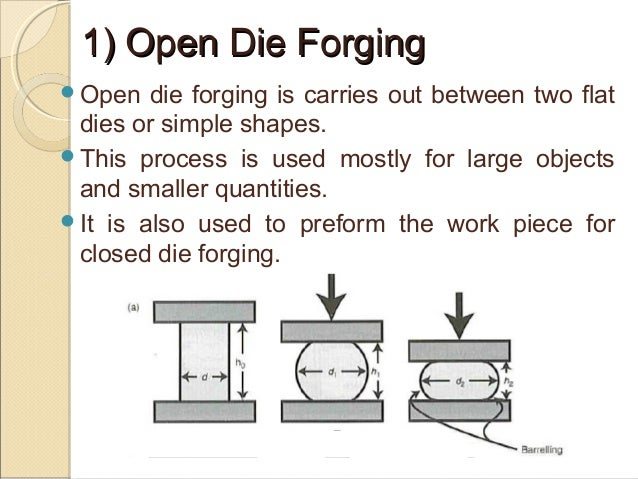 pdf open and close immediately