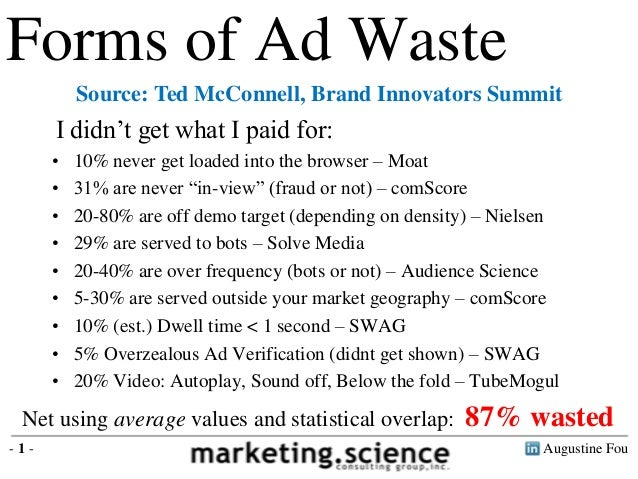 Forms of Ad Waste Source: Ted McConnell, Brand Innovators Summit  I didn't get what I paid for: • • • • • • • • •  10% nev...