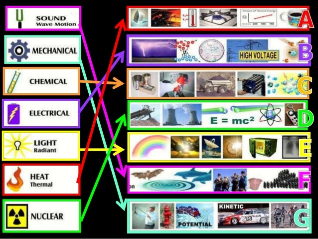 Forms of Energy, Physical Science Lesson PowerPoint