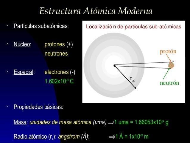 Estructura Atómica Moderna >  Partículas subatómicas:  >  Núcleo:  >  >  Espacial:  Localizació n de partículas sub-ató mi...
