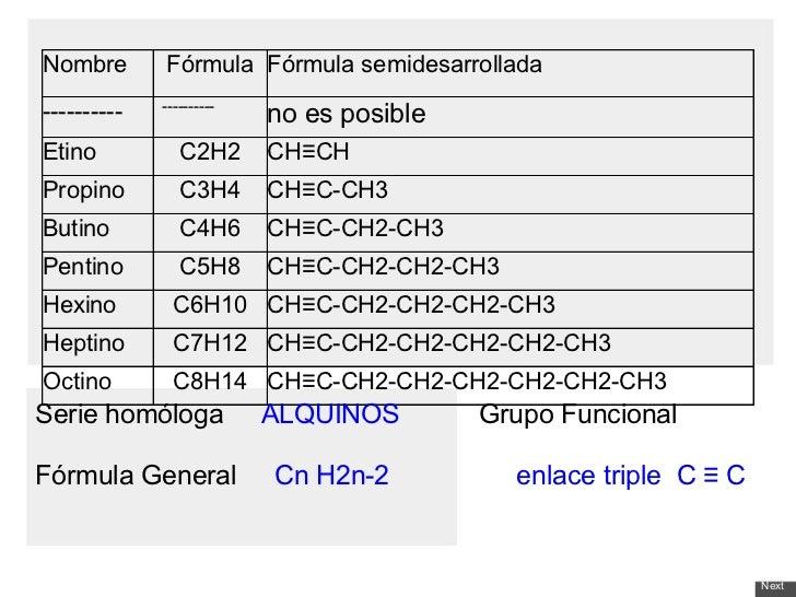 dot diagram of c2h4 aprendiendo quimica  aprendiendo quimica